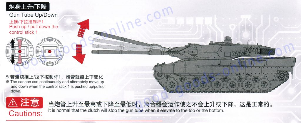 Heng-Long Remote Control Scale Model Tank 6 version series Gun Tube Up Down functions